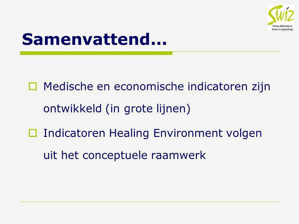 Samenvattend...  Medische en economische indicatoren zijn ontwikkeld (in grote lijnen)  Indicatoren Healing Environment volgen uit het conceptuele r