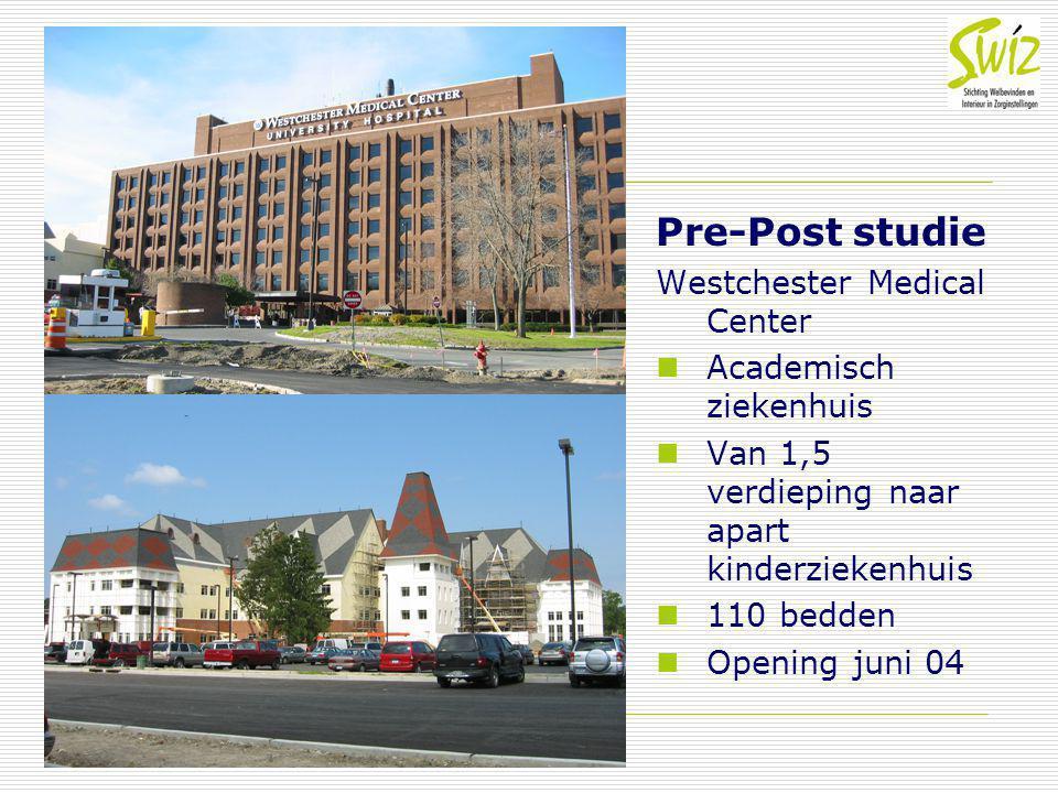 Onderzoeksopzet Pre-Post studie Westchester Medical Center Academisch ziekenhuis Van 1,5 verdieping naar apart kinderziekenhuis 110 bedden Opening jun
