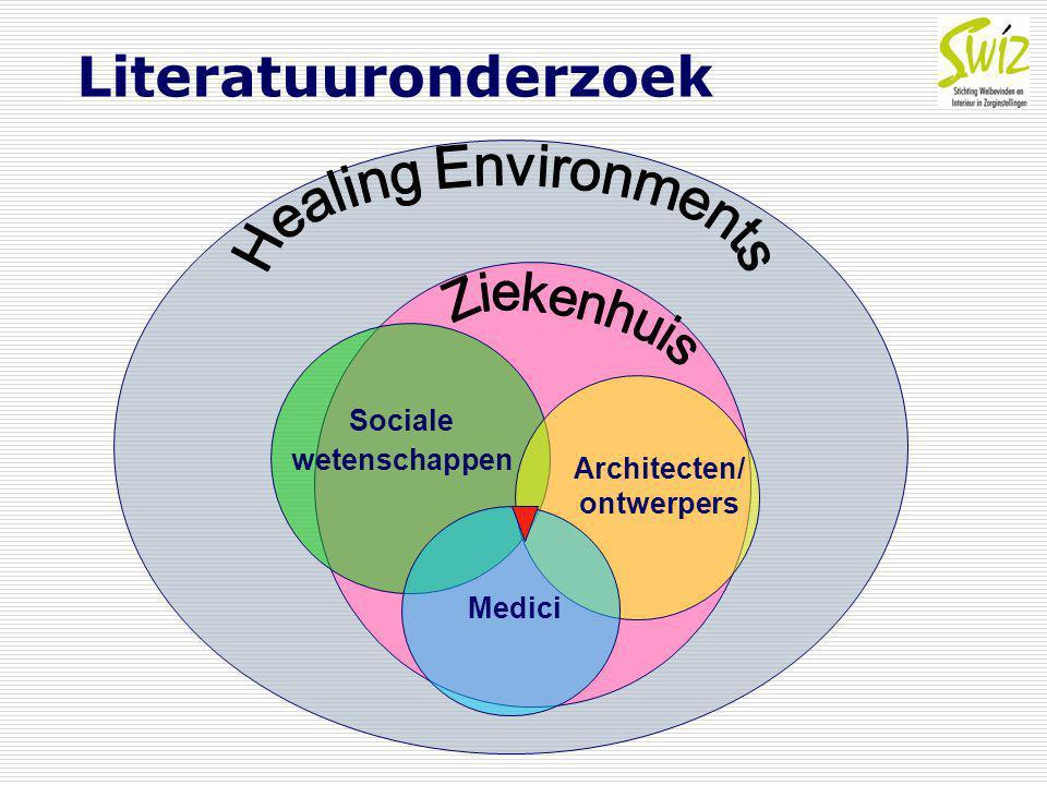 Conclusies  Erkenning belang en rol omgeving  Vele ontwerp richtlijnen  Healing Environments relatief nieuw concept Weinig meetbare indicatoren Beperkt tot de ziekenhuisomgeving zelf Ontbreken van eenheid in theorie
