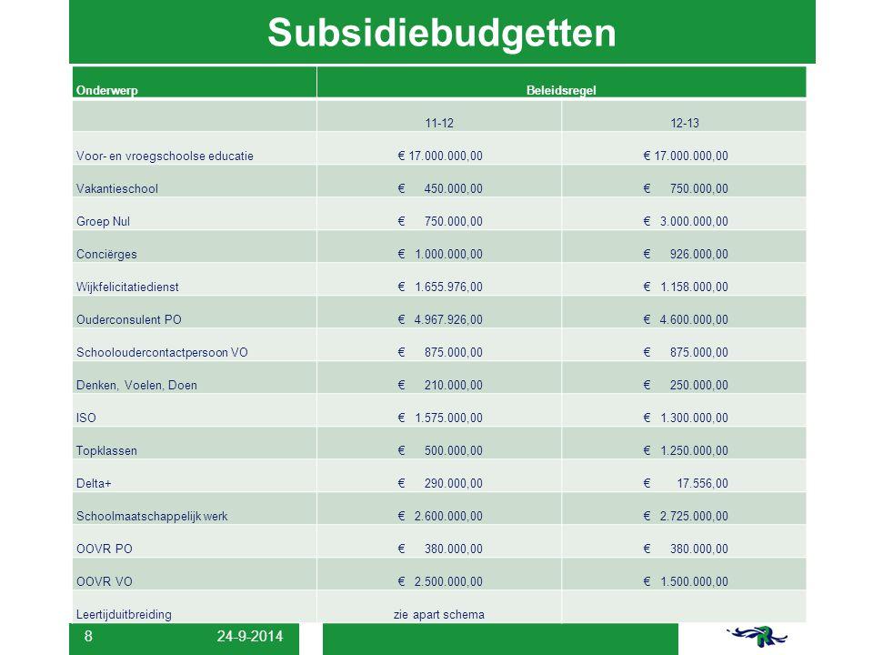 Subsidiebudgetten OnderwerpBeleidsregel 11-1212-13 Voor- en vroegschoolse educatie € 17.000.000,00 Vakantieschool € 450.000,00 € 750.000,00 Groep Nul € 750.000,00 € 3.000.000,00 Conciërges € 1.000.000,00 € 926.000,00 Wijkfelicitatiedienst € 1.655.976,00 € 1.158.000,00 Ouderconsulent PO € 4.967.926,00 € 4.600.000,00 Schooloudercontactpersoon VO € 875.000,00 Denken, Voelen, Doen € 210.000,00 € 250.000,00 ISO € 1.575.000,00 € 1.300.000,00 Topklassen € 500.000,00 € 1.250.000,00 Delta+ € 290.000,00 € 17.556,00 Schoolmaatschappelijk werk € 2.600.000,00 € 2.725.000,00 OOVR PO € 380.000,00 OOVR VO € 2.500.000,00 € 1.500.000,00 Leertijduitbreidingzie apart schema 24-9-2014 8