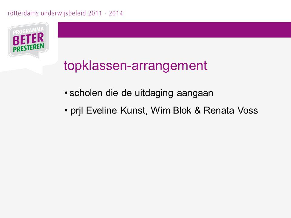 scholen die de uitdaging aangaan prjl Eveline Kunst, Wim Blok & Renata Voss topklassen-arrangement