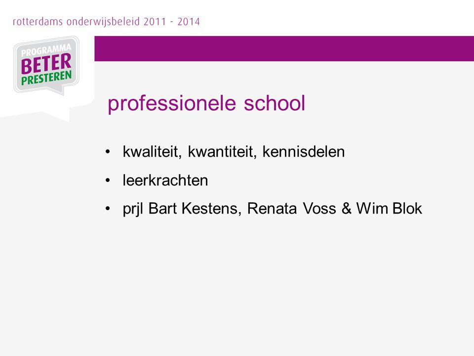 kwaliteit, kwantiteit, kennisdelen leerkrachten prjl Bart Kestens, Renata Voss & Wim Blok professionele school