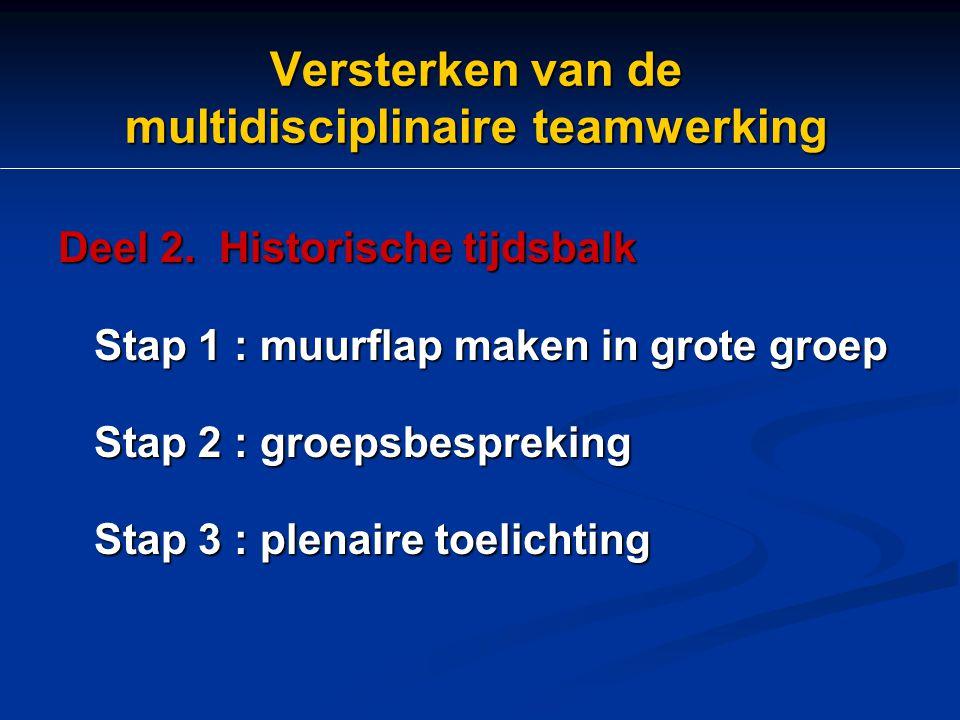 Versterken van de multidisciplinaire teamwerking Deel 2. Historische tijdsbalk Stap 1 : muurflap maken in grote groep Stap 2 : groepsbespreking Stap 3