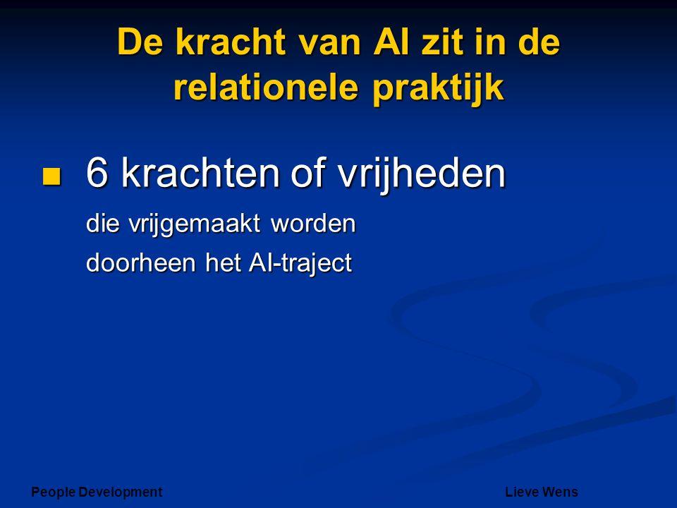 De kracht van AI zit in de relationele praktijk 6 krachten of vrijheden die vrijgemaakt worden doorheen het AI-traject 6 krachten of vrijheden die vrijgemaakt worden doorheen het AI-traject People DevelopmentLieve Wens