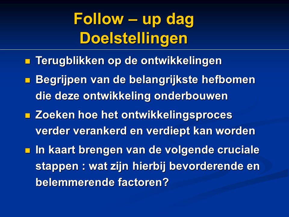 Follow – up dag Doelstellingen Terugblikken op de ontwikkelingen Terugblikken op de ontwikkelingen Begrijpen van de belangrijkste hefbomen die deze on