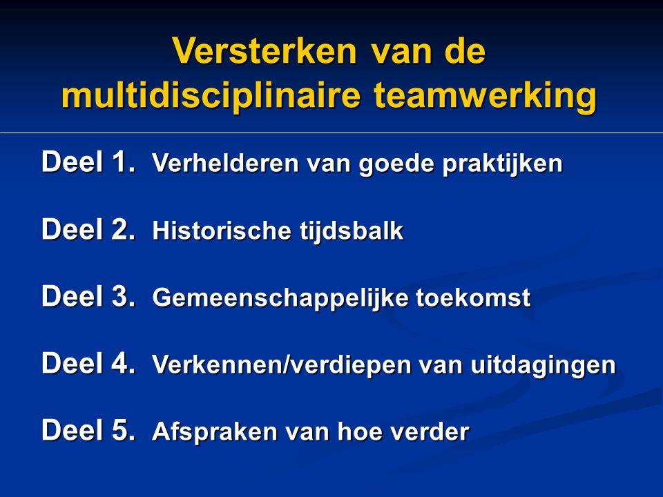 Versterken van de multidisciplinaire teamwerking Deel 1. Verhelderen van goede praktijken Deel 2. Historische tijdsbalk Deel 3. Gemeenschappelijke toe
