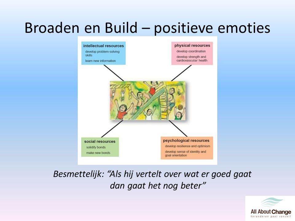 Broaden en Build – positieve emoties Besmettelijk: Als hij vertelt over wat er goed gaat dan gaat het nog beter