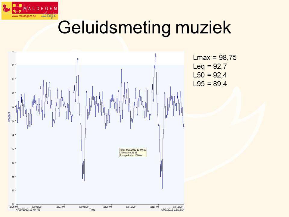 Geluidsmeting muziek Lmax = 98,75 Leq = 92,7 L50 = 92,4 L95 = 89,4