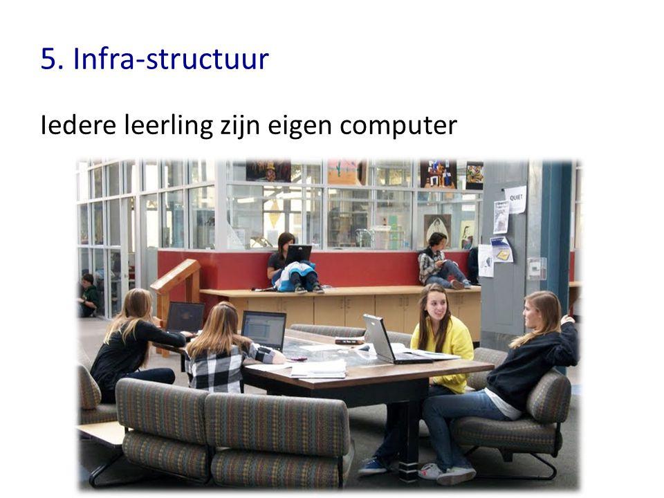 5. Infra-structuur Iedere leerling zijn eigen computer