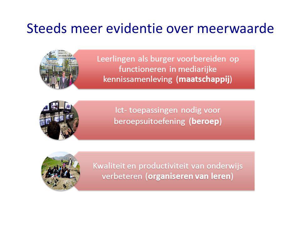 Steeds meer evidentie over meerwaarde Leerlingen als burger voorbereiden op functioneren in mediarijke kennissamenleving (maatschappij) Ict- toepassin