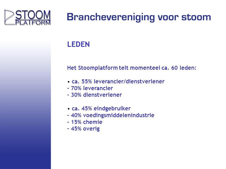 LEDEN Het Stoomplatform telt momenteel ca. 60 leden: ca. 55% leverancier/dienstverlener - 70% leverancier - 30% dienstverlener ca. 45% eindgebruiker -