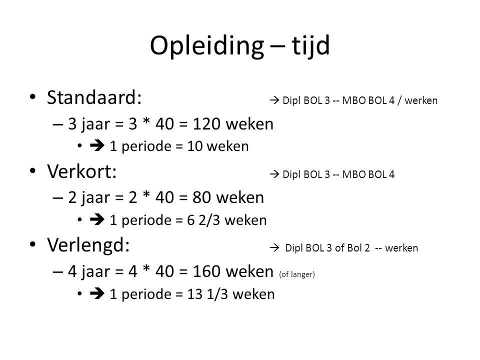 Diploma Kerntaken – Werkprocessen PVB's – Projecten » Leertrajecten » cursussen Nederlands Niveau ?.