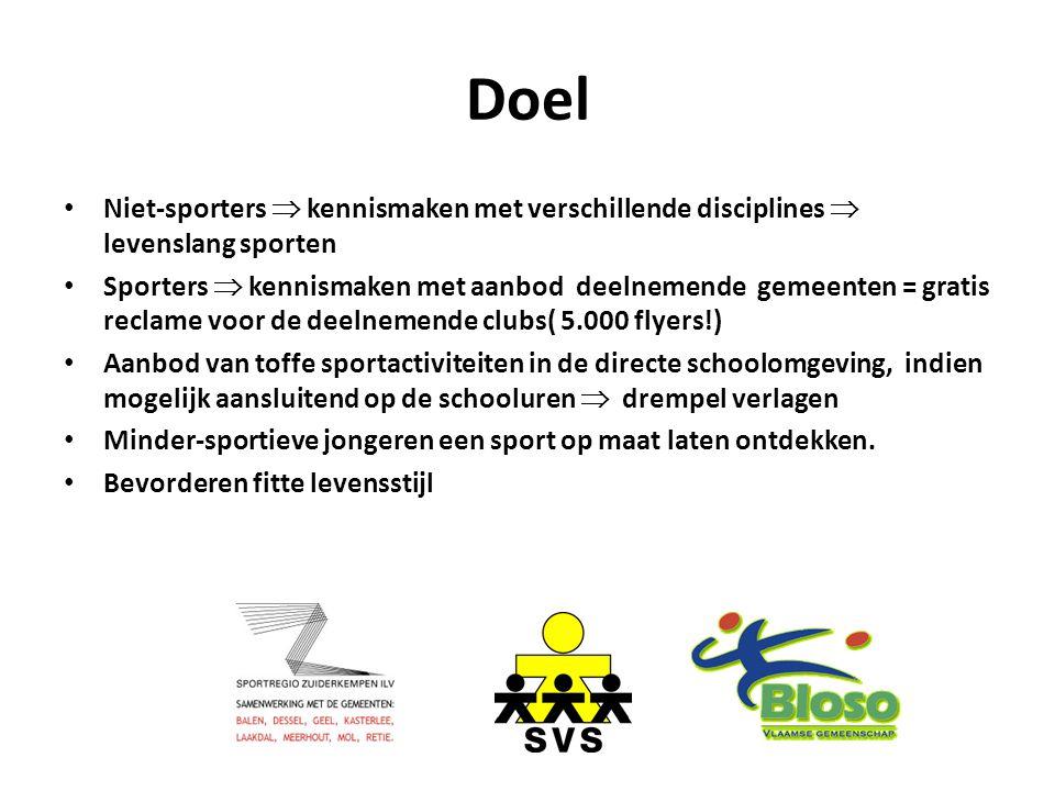 Doel Niet-sporters  kennismaken met verschillende disciplines  levenslang sporten Sporters  kennismaken met aanbod deelnemende gemeenten = gratis r