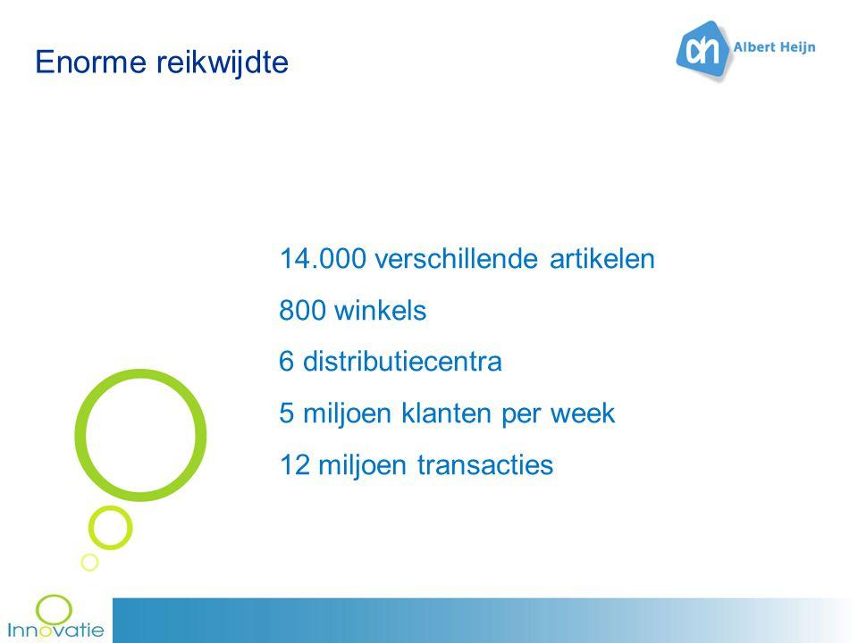 Enorme reikwijdte 14.000 verschillende artikelen 800 winkels 6 distributiecentra 5 miljoen klanten per week 12 miljoen transacties