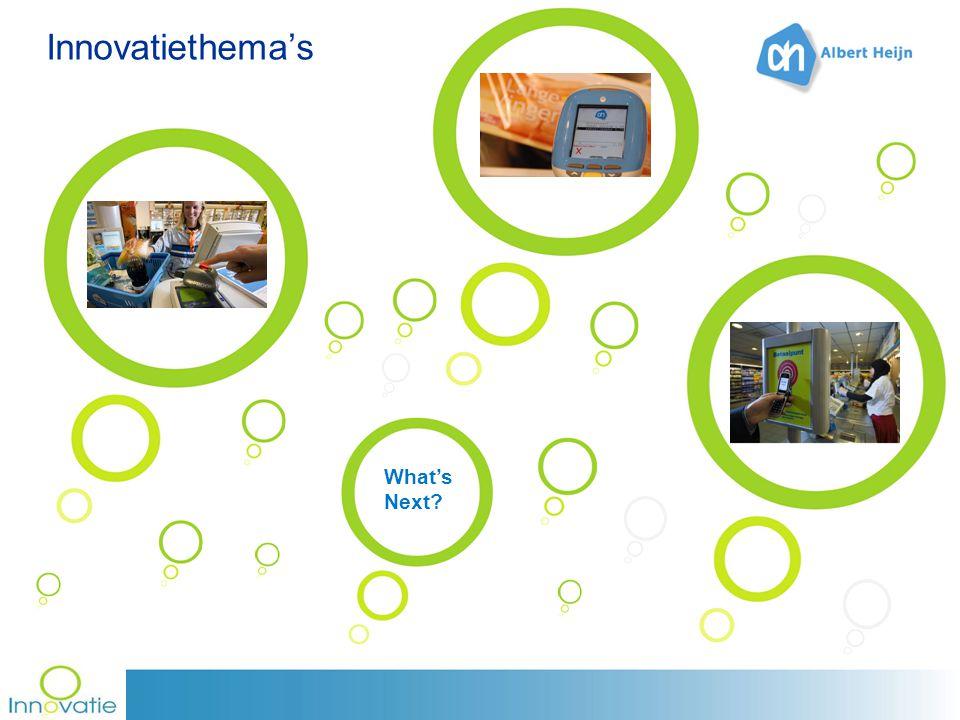Innovatiethema's Betalen Gezondheid Self service What's Next?