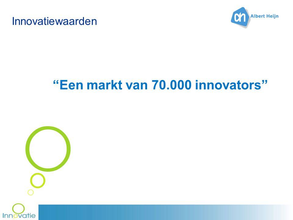 Innovatiewaarden Een markt van 70.000 innovators