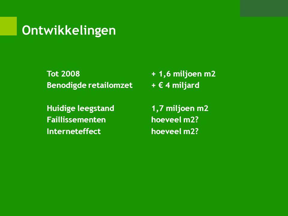 Ontwikkelingen Tot 2008 + 1,6 miljoen m2 Benodigde retailomzet + € 4 miljard Huidige leegstand 1,7 miljoen m2 Faillissementenhoeveel m2? Interneteffec