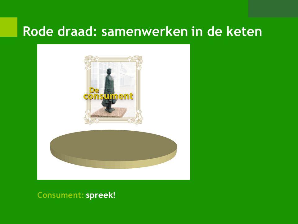 Consument: spreek! Rode draad: samenwerken in de keten