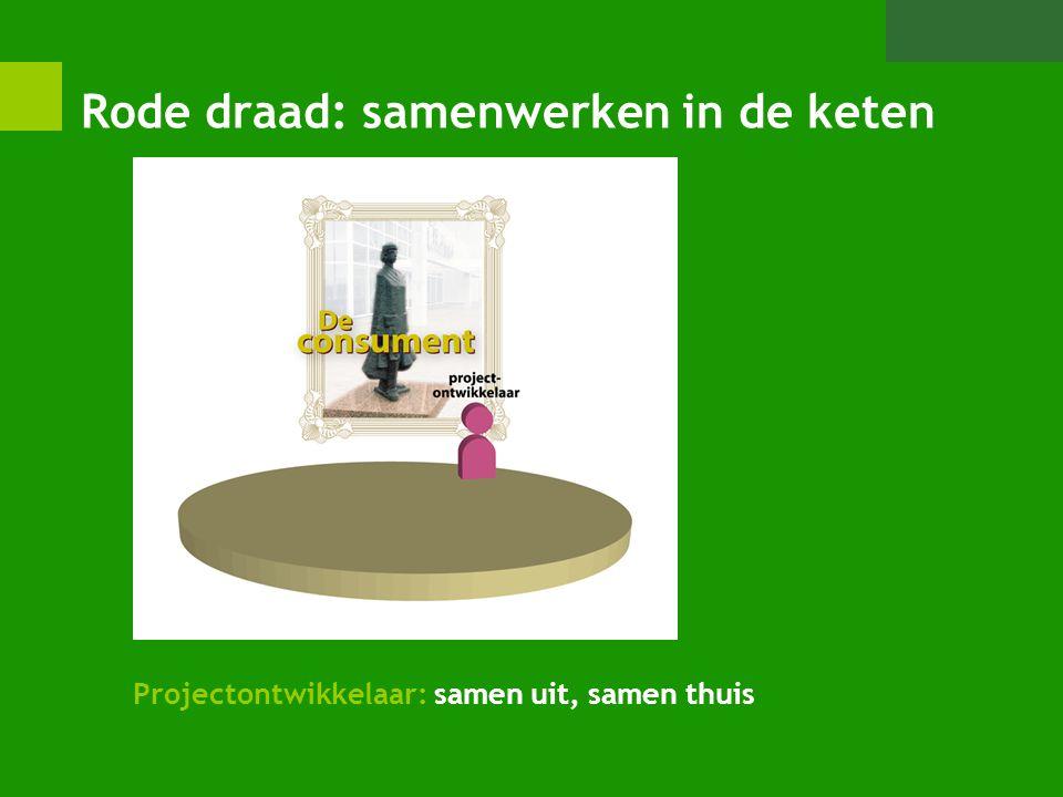 Projectontwikkelaar: samen uit, samen thuis Rode draad: samenwerken in de keten