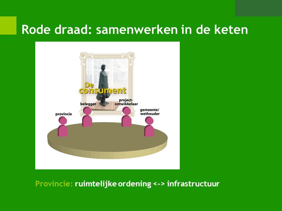 Provincie: ruimtelijke ordening infrastructuur Rode draad: samenwerken in de keten