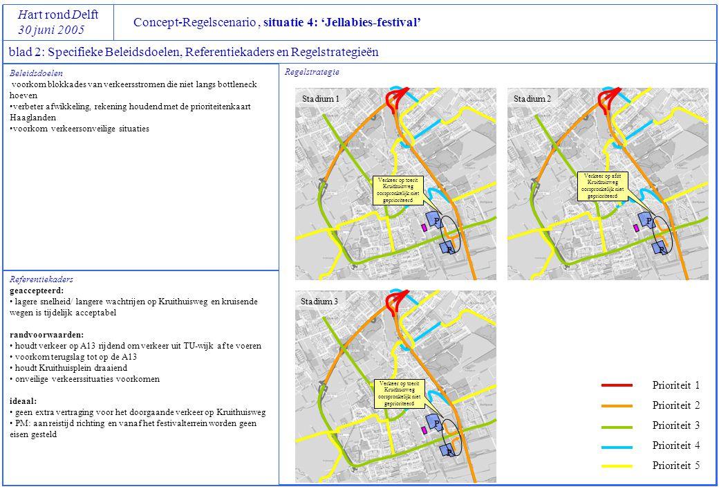 P P Concept-Regelscenario, situatie 4: 'Jellabies-festival' Hart rond Delft 30 juni 2005 blad 2: Specifieke Beleidsdoelen, Referentiekaders en Regelst