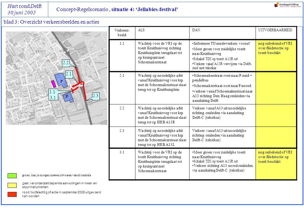 Concept-Regelscenario, situatie 4: 'Jellabies-festival' Hart rond Delft 30 juni 2005 blad 3: Overzicht verkeersbeelden en acties Verkeers- beeld ALSDA