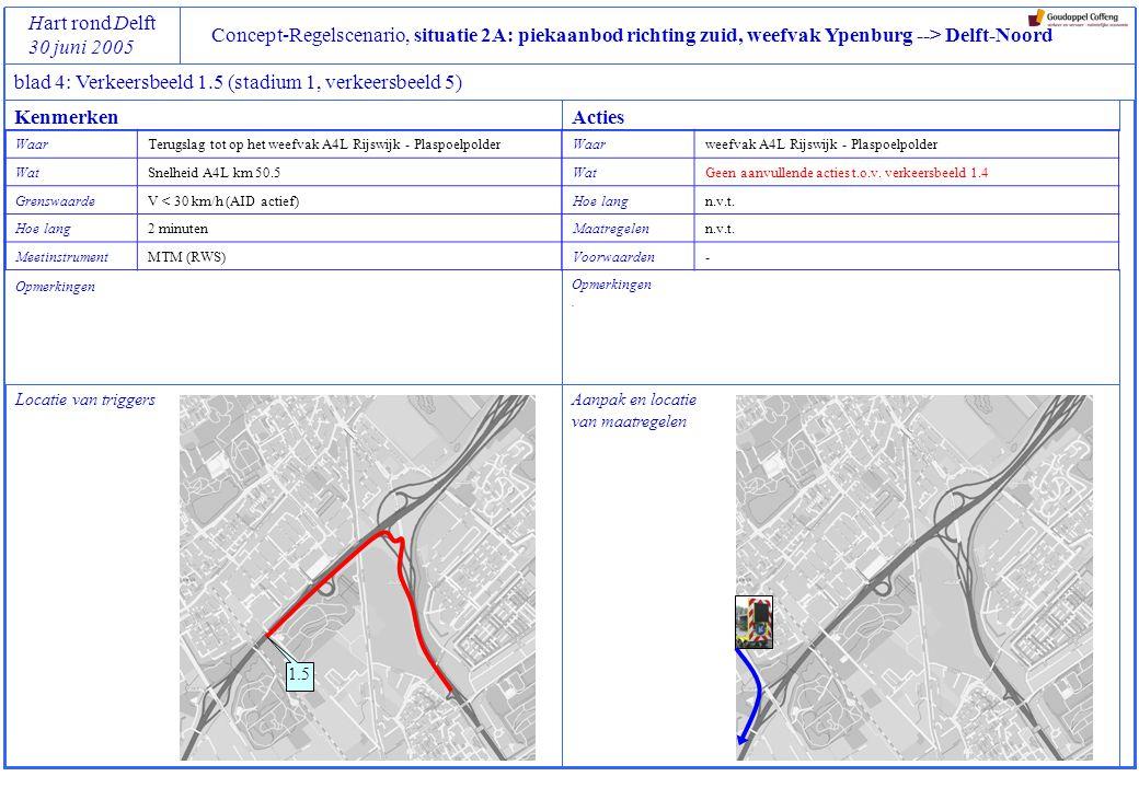 Concept-Regelscenario, situatie 2A: piekaanbod richting zuid, weefvak Ypenburg --> Delft-Noord Hart rond Delft 30 juni 2005 blad 4: Verkeersbeeld 1.5 (stadium 1, verkeersbeeld 5) Locatie van triggers Opmerkingen 1.5 Aanpak en locatie van maatregelen Opmerkingen.
