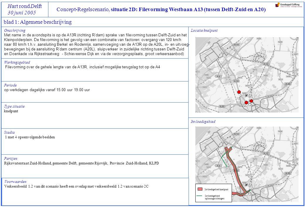 Concept-Regelscenario, situatie 2D: Filevorming Westbaan A13 (tussen Delft-Zuid en A20) Hart rond Delft 30 juni 2005 blad 2: Specifieke Beleidsdoelen, Referentiekaders en Regelstrategieën Referentiekaders geaccepteerd: gemiddelde en maximale reistijden in werkingsperiode van scenario op volgende trajecten tenminste gelijk houden aan situatie nu (medio 2005), pm tzt aanvullen met meetgegevens: A13R tussen knp Ypenburg en knp Kleinpolderplein geen toename van filezwaarte over totale (deel)net binnen invloedsgebied van scenario randvoorwaarden: geen blokkades in de knooppunten Ypenburg en Kleinpolderplein gelimiteerde wachtrij voor toeritten: Vanaf Kruithuisweg op A13R .