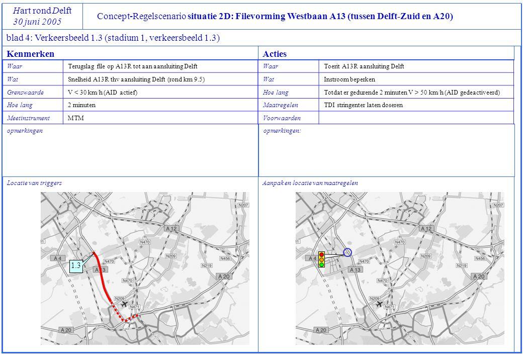 Concept-Regelscenario situatie 2D: Filevorming Westbaan A13 (tussen Delft-Zuid en A20) Hart rond Delft 30 juni 2005 blad 4: Verkeersbeeld 1.3 (stadium 1, verkeersbeeld 1.3) Locatie van triggers opmerkingen Aanpak en locatie van maatregelen opmerkingen: KenmerkenActies WaarTerugslag file op A13R tot aan aansluiting Delft WatSnelheid A13R thv aansluiting Delft (rond km 9.5) GrenswaardeV < 30 km/h (AID actief) Hoe lang2 minuten MeetinstrumentMTM WaarToerit A13R aansluiting Delft WatInstroom beperken Hoe langTotdat er gedurende 2 minuten V > 50 km/h (AID gedeactiveerd) MaatregelenTDI stringenter laten doseren Voorwaarden 1.3