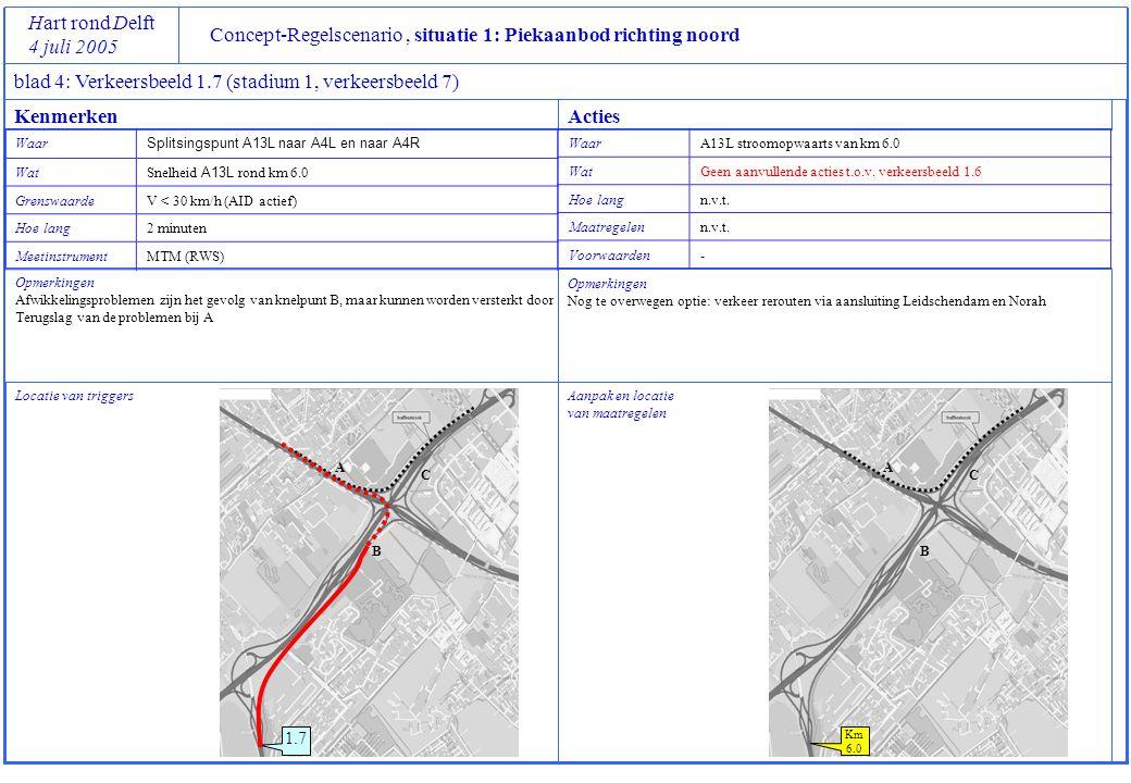 Concept-Regelscenario, situatie 1: Piekaanbod richting noord Hart rond Delft 4 juli 2005 blad 4: Verkeersbeeld 1.7 (stadium 1, verkeersbeeld 7) Locati