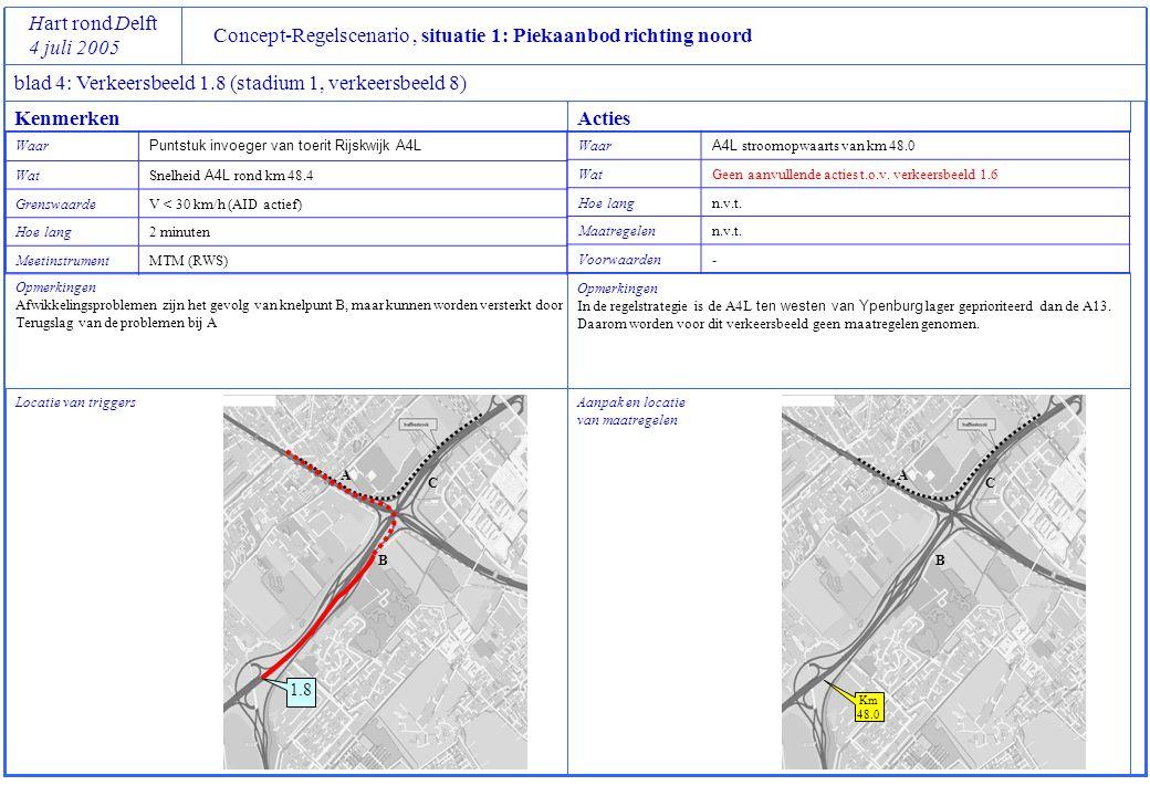 Concept-Regelscenario, situatie 1: Piekaanbod richting noord Hart rond Delft 4 juli 2005 blad 4: Verkeersbeeld 1.8 (stadium 1, verkeersbeeld 8) Locati