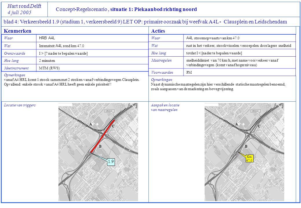 Concept-Regelscenario, situatie 1: Piekaanbod richting noord Hart rond Delft 4 juli 2005 blad 4: Verkeersbeeld 1.9 (stadium 1, verkeersbeeld 9) LET OP