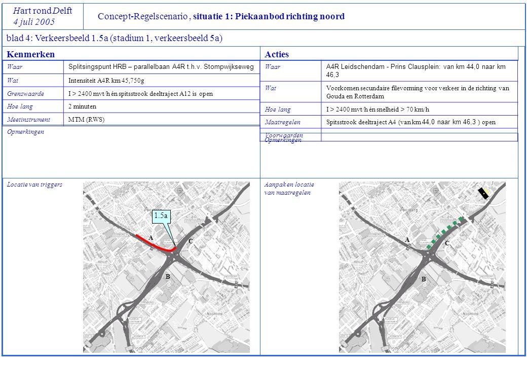 Concept-Regelscenario, situatie 1: Piekaanbod richting noord Hart rond Delft 4 juli 2005 blad 4: Verkeersbeeld 1.5b (stadium 1, verkeersbeeld 5b) Locatie van triggers Opmerkingen Aanpak en locatie van maatregelen Opmerkingen KenmerkenActies Waar Splitsingspunt HRB – parallelbaan A4R t.h.v.