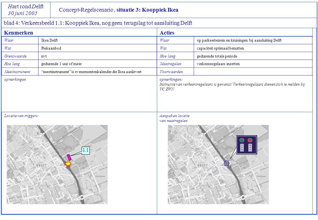 Concept-Regelscenario, situatie 3: Kooppiek Ikea Hart rond Delft 30 juni 2005 blad 4: Verkeersbeeld 1.1: Kooppiek Ikea, nog geen terugslag tot aansluiting Delft Locatie van triggers opmerkingen Aanpak en locatie van maatregelen opmerkingen: Instructie van verkeersregelaars is gewenst.