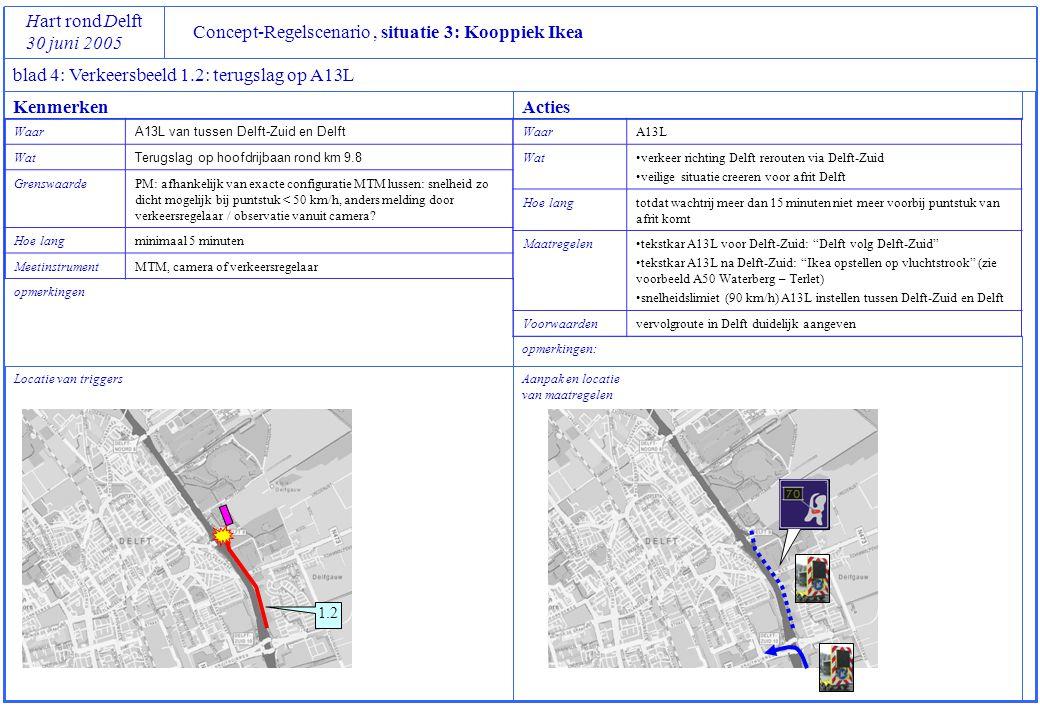 Concept-Regelscenario, situatie 3: Kooppiek Ikea Hart rond Delft 30 juni 2005 blad 4: Verkeersbeeld 1.2: terugslag op A13L Locatie van triggers opmerkingen Aanpak en locatie van maatregelen opmerkingen: KenmerkenActies 1.2 Waar A13L van tussen Delft-Zuid en Delft Wat Terugslag op hoofdrijbaan rond km 9.8 GrenswaardePM: afhankelijk van exacte configuratie MTM lussen: snelheid zo dicht mogelijk bij puntstuk < 50 km/h, anders melding door verkeersregelaar / observatie vanuit camera.