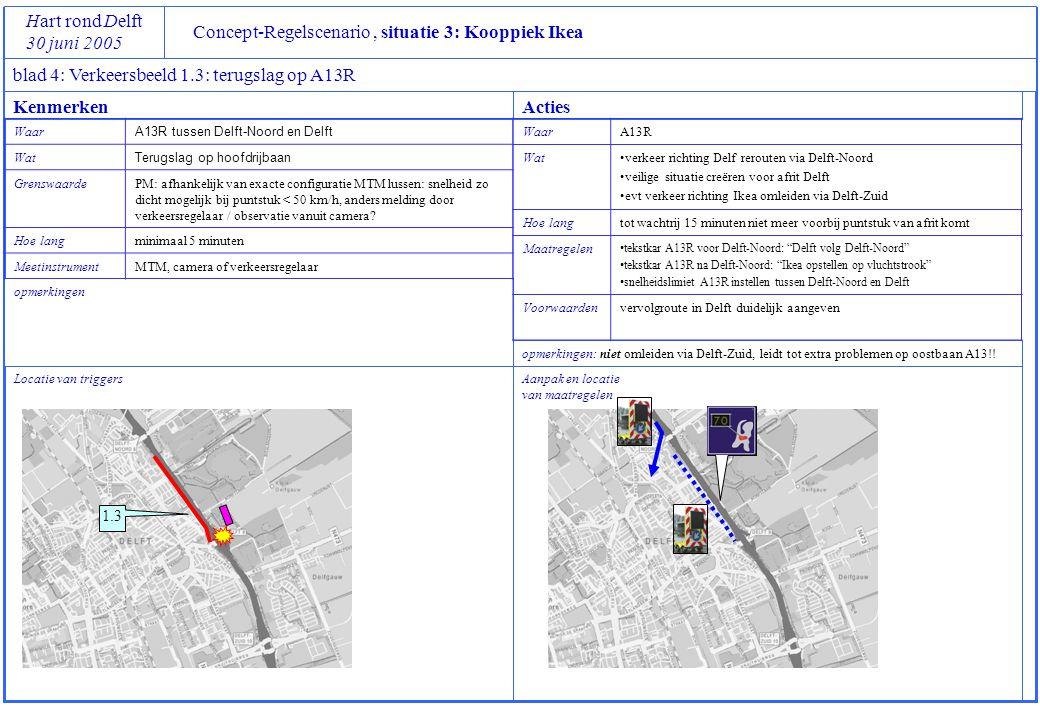 Concept-Regelscenario, situatie 3: Kooppiek Ikea Hart rond Delft 30 juni 2005 blad 4: Verkeersbeeld 1.3: terugslag op A13R Locatie van triggers opmerkingen Aanpak en locatie van maatregelen opmerkingen: niet omleiden via Delft-Zuid, leidt tot extra problemen op oostbaan A13!.