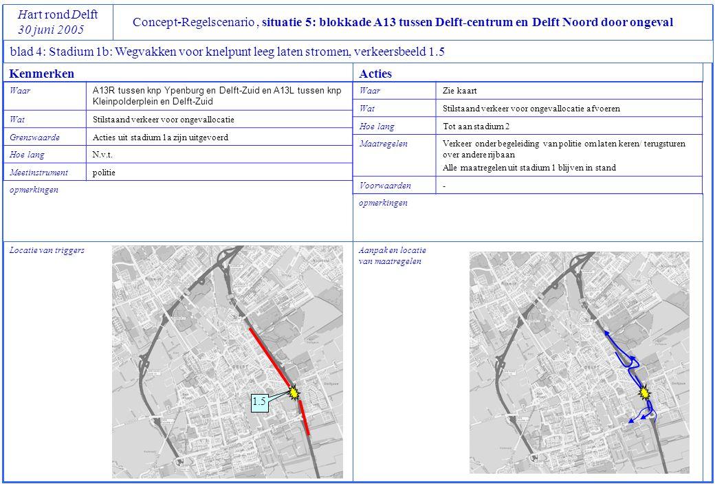 Concept-Regelscenario, situatie 5: blokkade A13 tussen Delft-centrum en Delft Noord door ongeval Hart rond Delft 30 juni 2005 blad 4: Stadium 1b: Wegvakken voor knelpunt leeg laten stromen, verkeersbeeld 1.5 Locatie van triggers opmerkingen Aanpak en locatie van maatregelen opmerkingen KenmerkenActies Waar A13R tussen knp Ypenburg en Delft-Zuid en A13L tussen knp Kleinpolderplein en Delft-Zuid WatStilstaand verkeer voor ongevallocatie GrenswaardeActies uit stadium 1a zijn uitgevoerd Hoe langN.v.t.