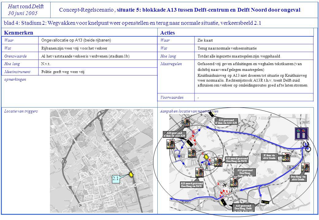 Concept-Regelscenario, situatie 5: blokkade A13 tussen Delft-centrum en Delft Noord door ongeval Hart rond Delft 30 juni 2005 blad 4: Stadium 2: Wegvakken voor knelpunt weer openstellen en terug naar normale situatie, verkeersbeeld 2.1 Locatie van triggers opmerkingen Aanpak en locatie van maatregelen KenmerkenActies Waar Ongevallocatie op A13 (beide rijbanen) WatRijbanen zijn weer vrij voor het verkeer GrenswaardeAl het vaststaande verkeer is verdwenen (stadium 1b) Hoe langN.v.t.