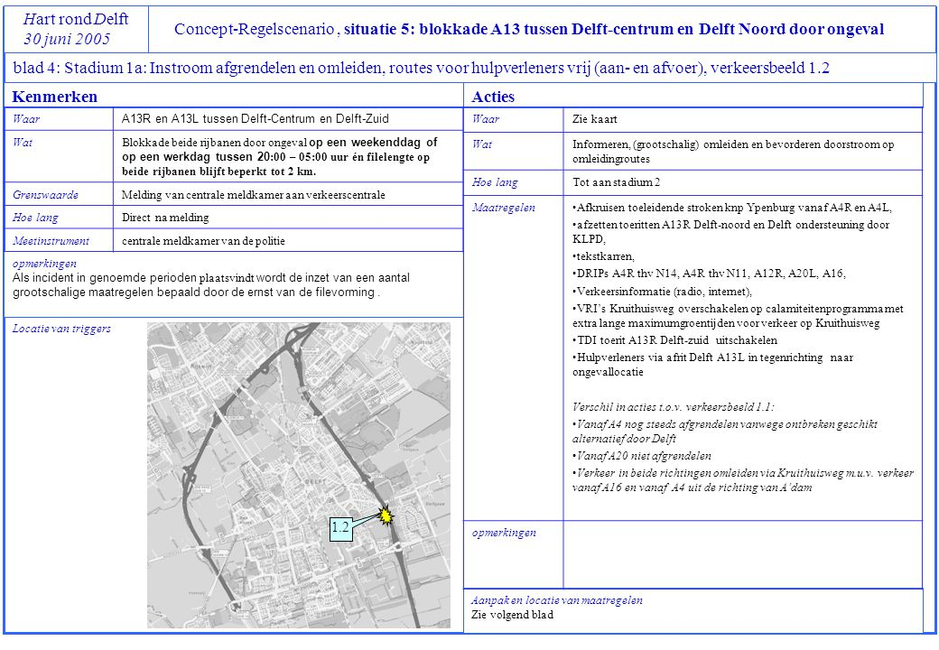 Concept-Regelscenario, situatie 5: blokkade A13 tussen Delft-centrum en Delft Noord door ongeval Hart rond Delft 30 juni 2005 blad 4: Stadium 1a: Instroom afgrendelen en omleiden, routes voor hulpverleners vrij (aan- en afvoer), verkeersbeeld 1.2 detail Delft Aanpak en locatie van maatregelen KenmerkenActies Waar A13R en A13L tussen Delft-Centrum en Delft-Zuid Wat Blokkade beide rijbanen door ongeval op een weekenddag of op een werkdag tussen 20 :00 – 05:00 uur én filelengte op beide rijbanen blijft beperkt tot 2 km.