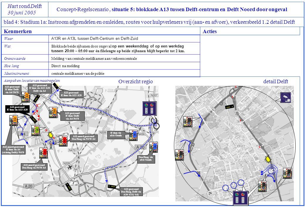 Concept-Regelscenario, situatie 5: blokkade A13 tussen Delft-centrum en Delft Noord door ongeval Hart rond Delft 30 juni 2005 blad 4: Stadium 1a: Instroom afgrendelen en omleiden, routes voor hulpverleners vrij (aan- en afvoer), verkeersbeeld 1.3 Locatie van triggers opmerkingen Als incident in genoemde perioden plaatsvindt wordt de inzet van een aantal grootschalige maatregelen bepaald door de ernst van de filevorming.