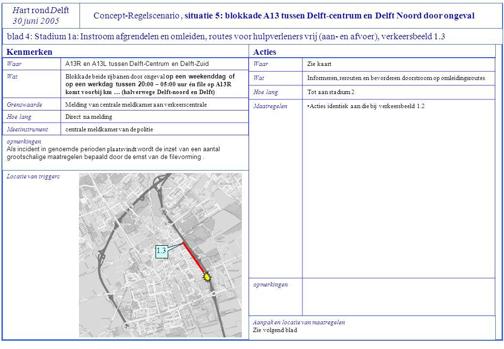 Concept-Regelscenario, situatie 5: blokkade A13 tussen Delft-centrum en Delft Noord door ongeval Hart rond Delft 30 juni 2005 blad 4: Stadium 1a: Instroom afgrendelen en omleiden, routes voor hulpverleners vrij (aan- en afvoer), verkeersbeeld 1.4 Locatie van triggers opmerkingen Als incident in genoemde perioden plaatsvindt wordt de inzet van een aantal grootschalige maatregelen bepaald door de ernst van de filevorming.