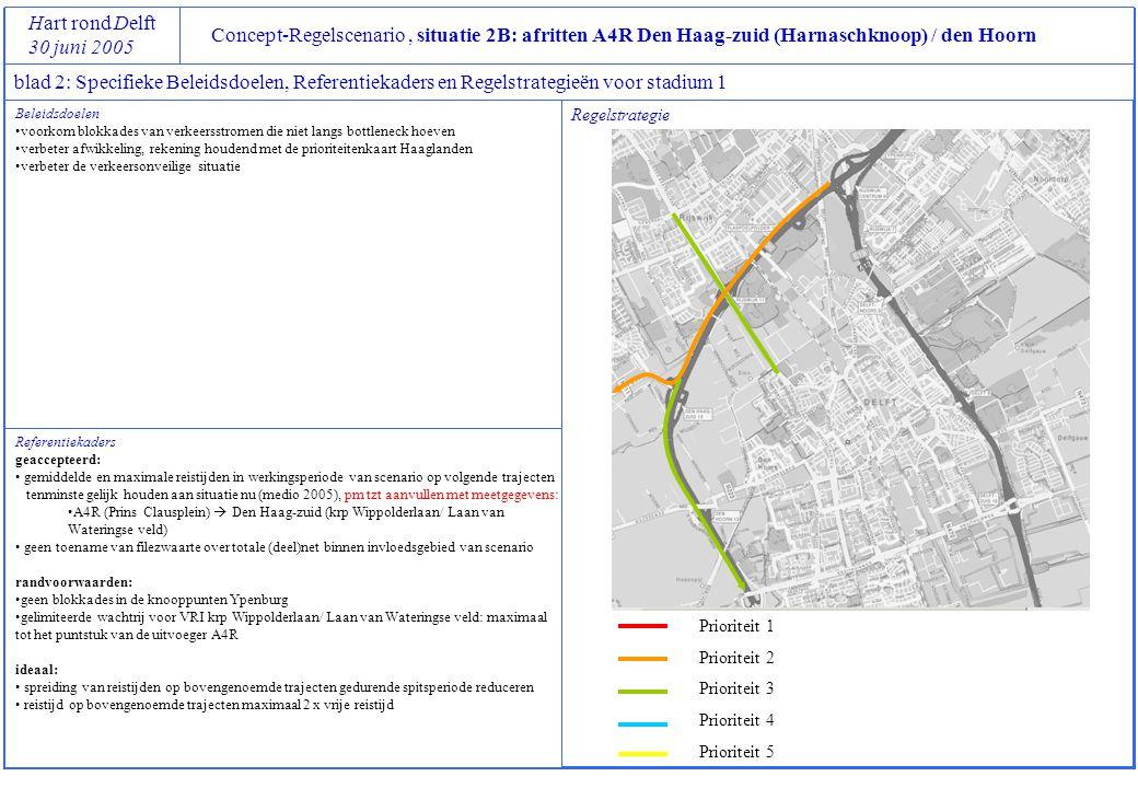 Concept-Regelscenario, situatie 2B: piekaanbod richting zuid, weefvak Ypenburg --> Delft-Noord Hart rond Delft 30 juni 2005 blad 3: Overzicht verkeersbeelden en acties verkeers beeld ALSDANUITVOERBAARHEID 1.1Snelheid A4R rond km 52.3 < 30 km/h VRI overschakelen op ander regelprogramma met verlengde maximum groentijden voor verkeer op de Wippolderlaan ander regelprogramma is implementeerbaar/ van afstand over te schakelen 1.2Snelheid A4R rond km 51.0 < 30 km/h 1.