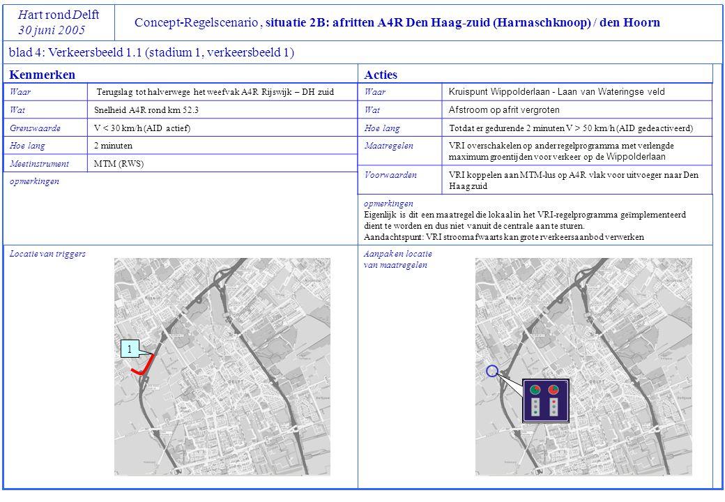 Concept-Regelscenario, situatie 2B: afritten A4R Den Haag-zuid (Harnaschknoop) / den Hoorn Hart rond Delft 30 juni 2005 blad 4: Verkeersbeeld 1.2 (stadium 1, verkeersbeeld 2) Locatie van triggers opmerkingen Aanpak en locatie van maatregelen opmerkingen In werksessie is nog genoemd :Middelste rijstrook HRB afkruisen.