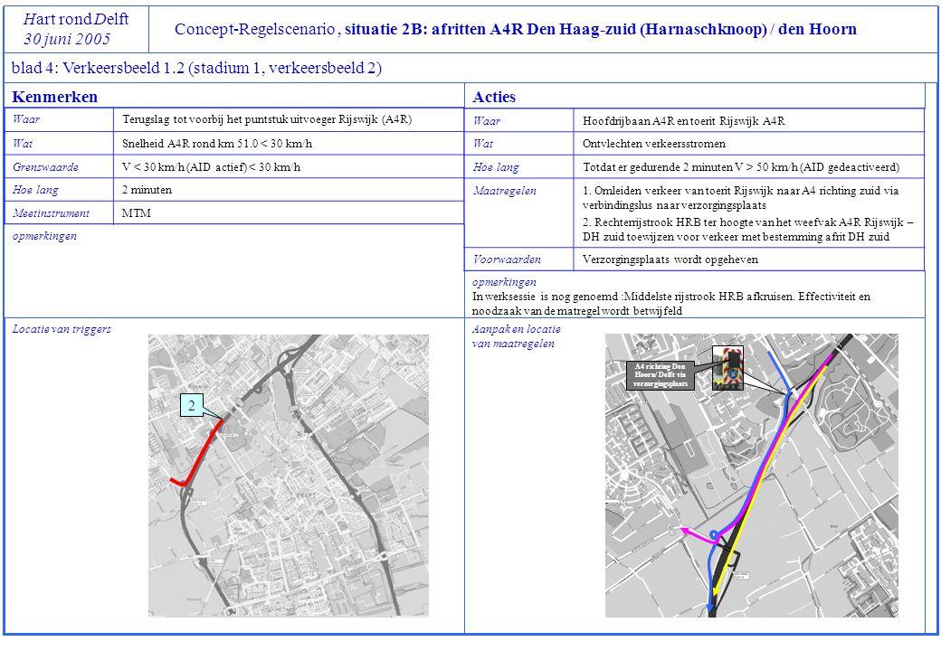 Concept-Regelscenario, situatie 2B: afritten A4R Den Haag-zuid (Harnaschknoop) / den Hoorn Hart rond Delft 30 juni 2005 blad 4: Verkeersbeeld 1.3 (stadium 1, verkeersbeeld 3) Locatie van triggers opmerkingen Aanpak en locatie van maatregelen KenmerkenActies WaarTerugslag tot halverwege het weefvak A4R DH zuid – den Hoorn WatSnelheid A4R rond km 54.0 GrenswaardeV < 30 km/h Hoe lang2 minuten MeetinstrumentGeen meetinstrument aanwezig WaarKruispunt Woudseweg - Klaas Engelbrechtsweg WatWeerstand verhogen voor verkeer dat 'keert; Hoe langTotdat er gedurende 2 minuten V > 50 km/h (AID gedeactiveerd) MaatregelenVerhogen roodtijd rechtaffer vanaf Klaas Engelbrechtsweg Voorwaarden1.