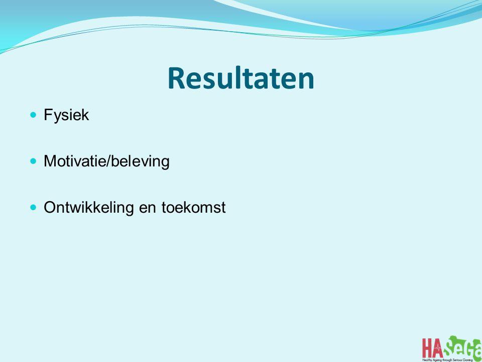 Resultaten Fysiek Motivatie/beleving Ontwikkeling en toekomst