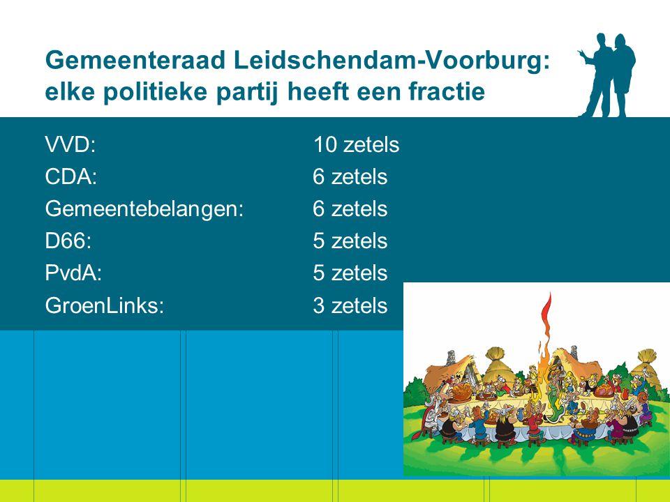 Gemeenteraad Leidschendam-Voorburg: elke politieke partij heeft een fractie VVD:10 zetels CDA: 6 zetels Gemeentebelangen:6 zetels D66: 5 zetels PvdA: