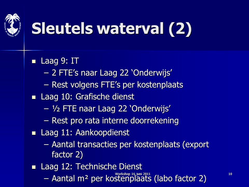 Workshop 16 juni 201110 Sleutels waterval (2) Laag 9: IT Laag 9: IT –2 FTE's naar Laag 22 'Onderwijs' –Rest volgens FTE's per kostenplaats Laag 10: Gr