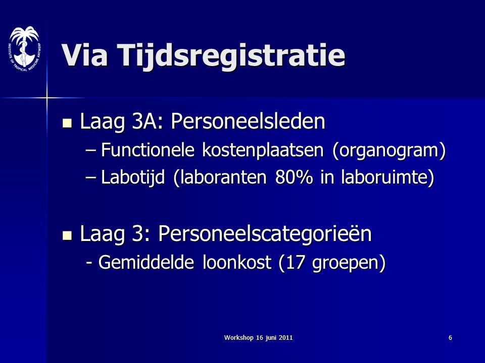 Workshop 16 juni 20116 Via Tijdsregistratie Laag 3A: Personeelsleden Laag 3A: Personeelsleden –Functionele kostenplaatsen (organogram) –Labotijd (labo