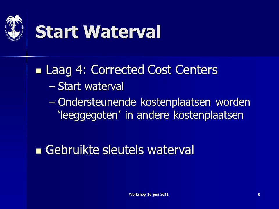 Workshop 16 juni 20118 Start Waterval Laag 4: Corrected Cost Centers Laag 4: Corrected Cost Centers –Start waterval –Ondersteunende kostenplaatsen wor