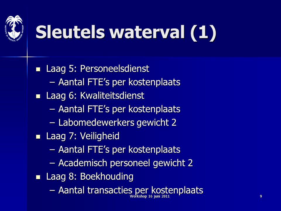 Workshop 16 juni 20119 Sleutels waterval (1) Laag 5: Personeelsdienst Laag 5: Personeelsdienst –Aantal FTE's per kostenplaats Laag 6: Kwaliteitsdienst